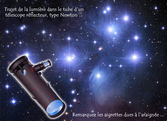 Quel type de t lescope acheter for Miroir telescope achat