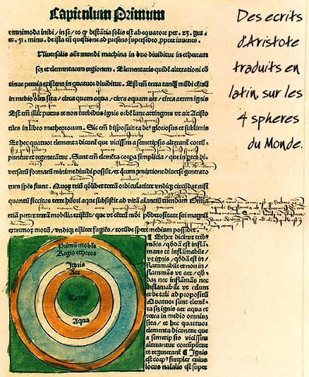 Aristote traduit en latin