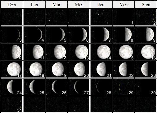 calendrier lunaire 2011