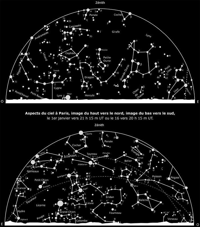 carte du ciel pdf