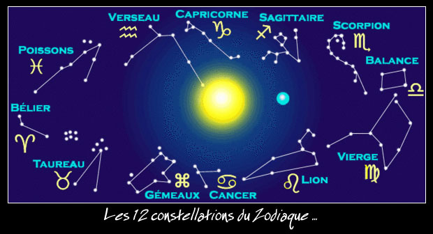 liste de constellations