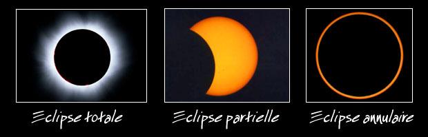 qu est ce qu une eclipse de lune