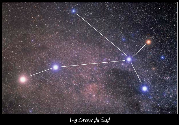 constellation signification