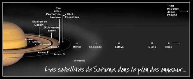 """Résultat de recherche d'images pour """"les satellites de Saturne"""""""