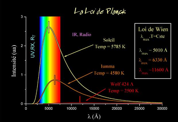 Resultado de imagen de La teoría cuántica, recordémoslo, afirma que para todo objeto existe una función de onda que mide la probabilidad de encontrar dicho objeto en un cierto punto del espacio y del tiempo.